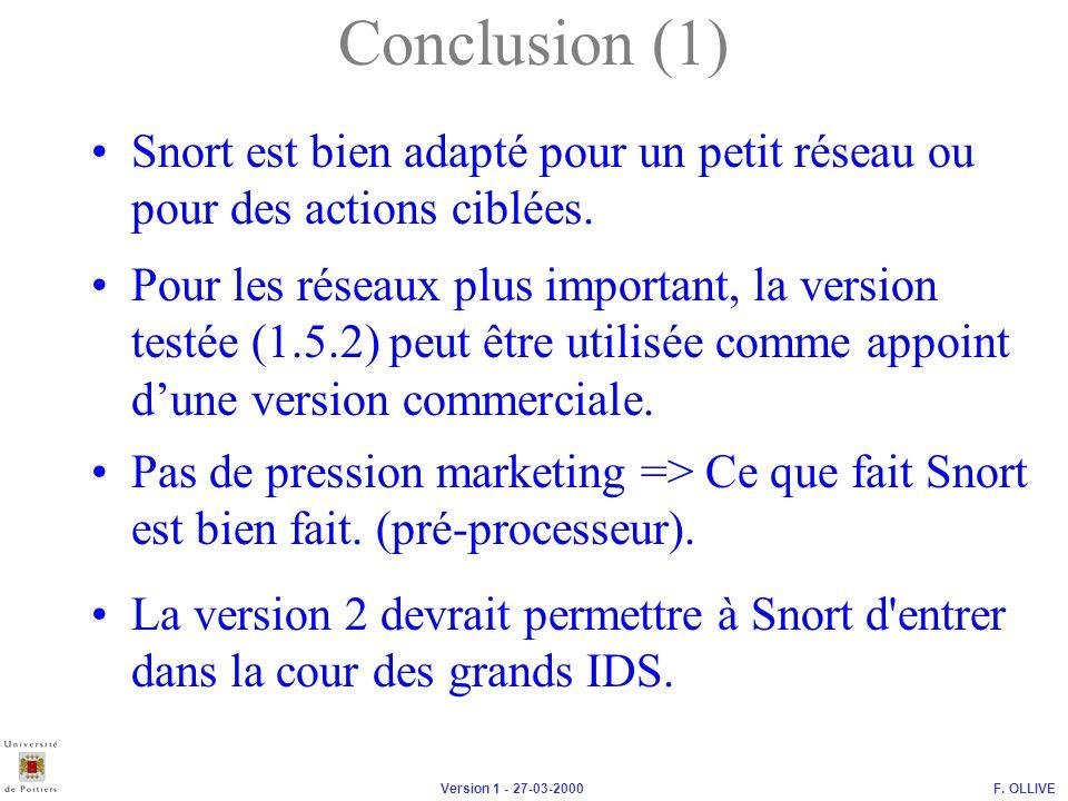 Conclusion (1) Snort est bien adapté pour un petit réseau ou pour des actions ciblées.