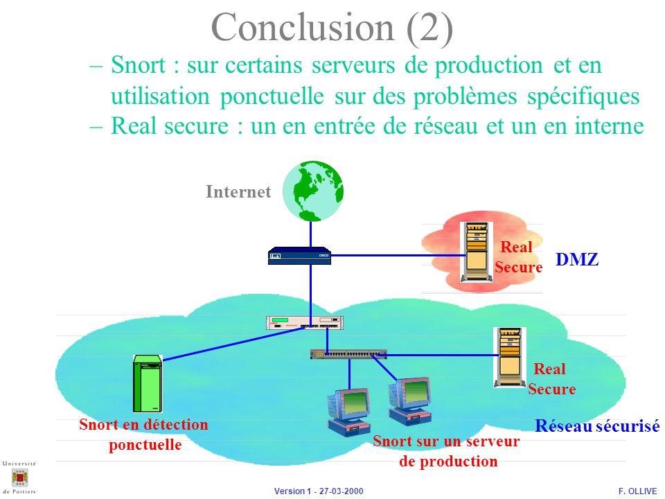 Conclusion (2) Snort : sur certains serveurs de production et en utilisation ponctuelle sur des problèmes spécifiques.