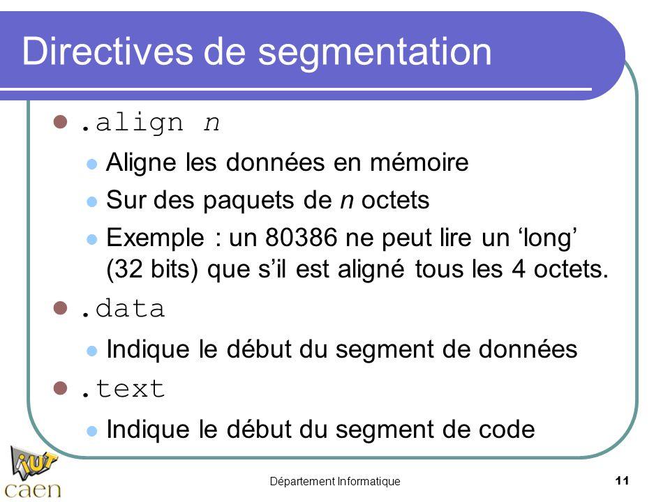 Directives de segmentation