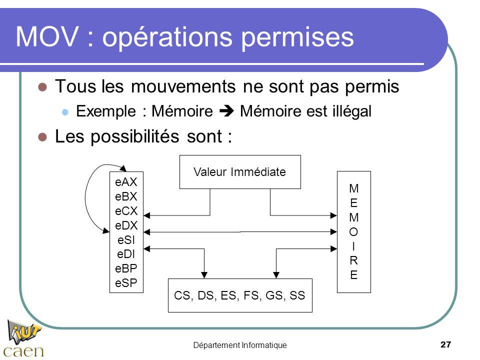 MOV : opérations permises