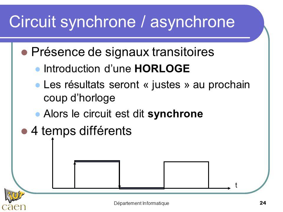 Circuit synchrone / asynchrone