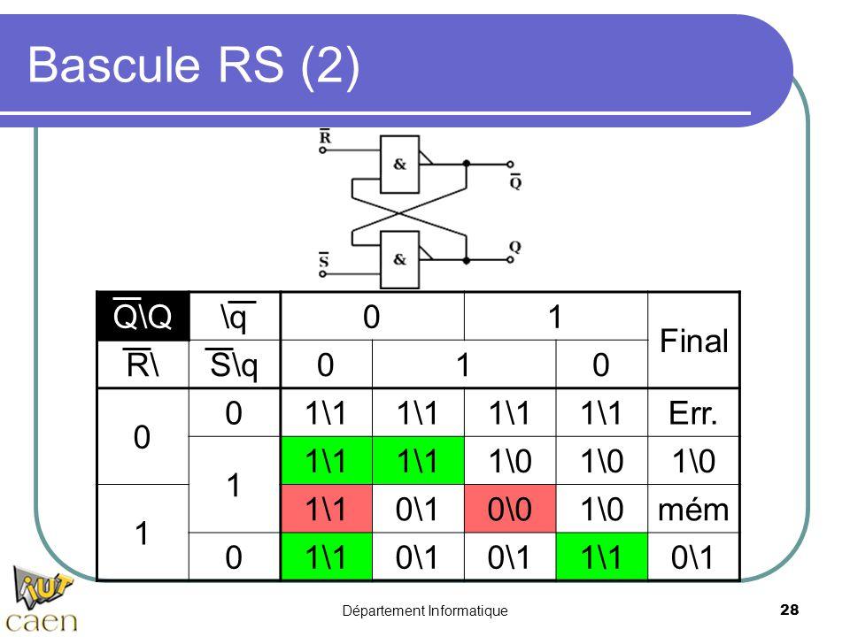 Logique combinatoire logique s quentielle ppt video for Bascule rs cours