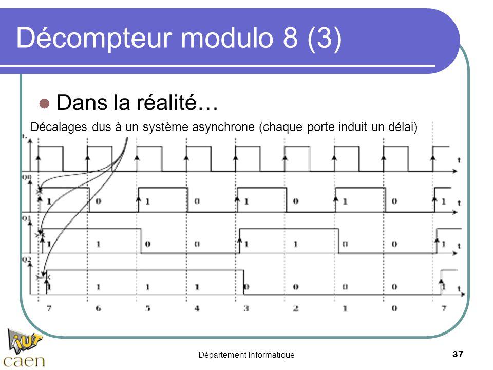 Décompteur modulo 8 (3) Dans la réalité…