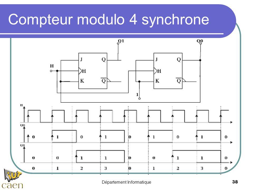 Compteur modulo 4 synchrone