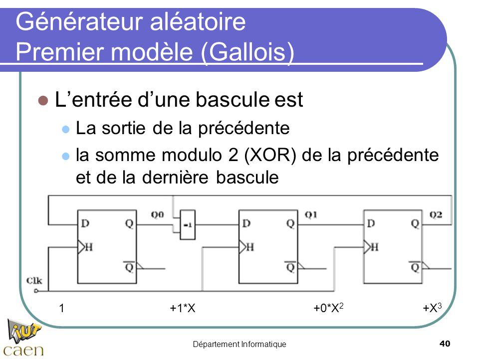 Générateur aléatoire Premier modèle (Gallois)