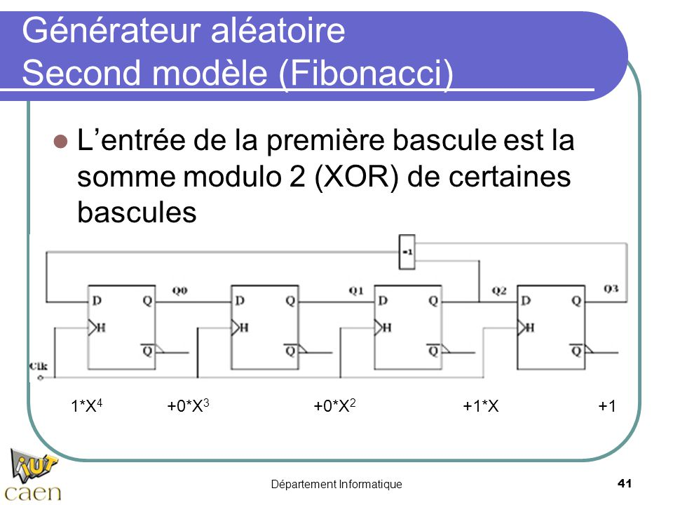 Générateur aléatoire Second modèle (Fibonacci)