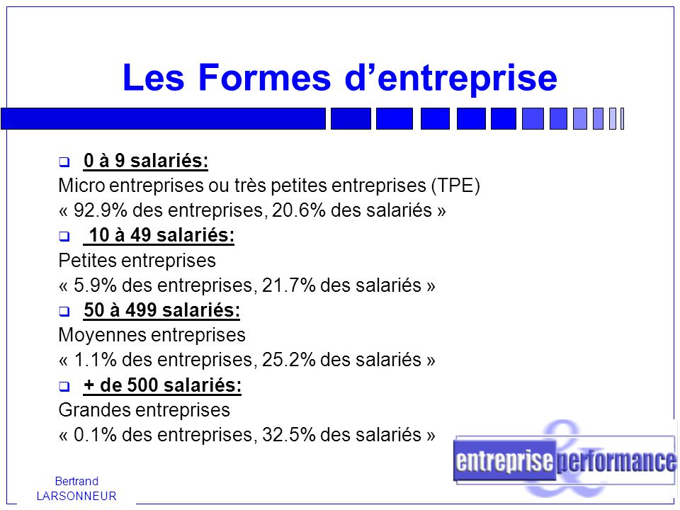 Les Formes d'entreprise