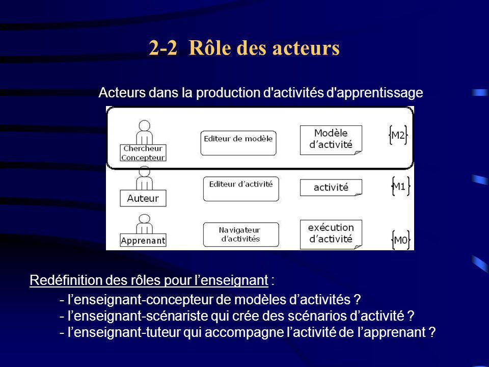 2-2 Rôle des acteurs Acteurs dans la production d activités d apprentissage. Redéfinition des rôles pour l'enseignant :