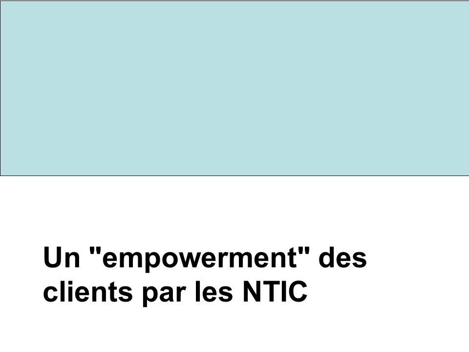 Un empowerment des clients par les NTIC