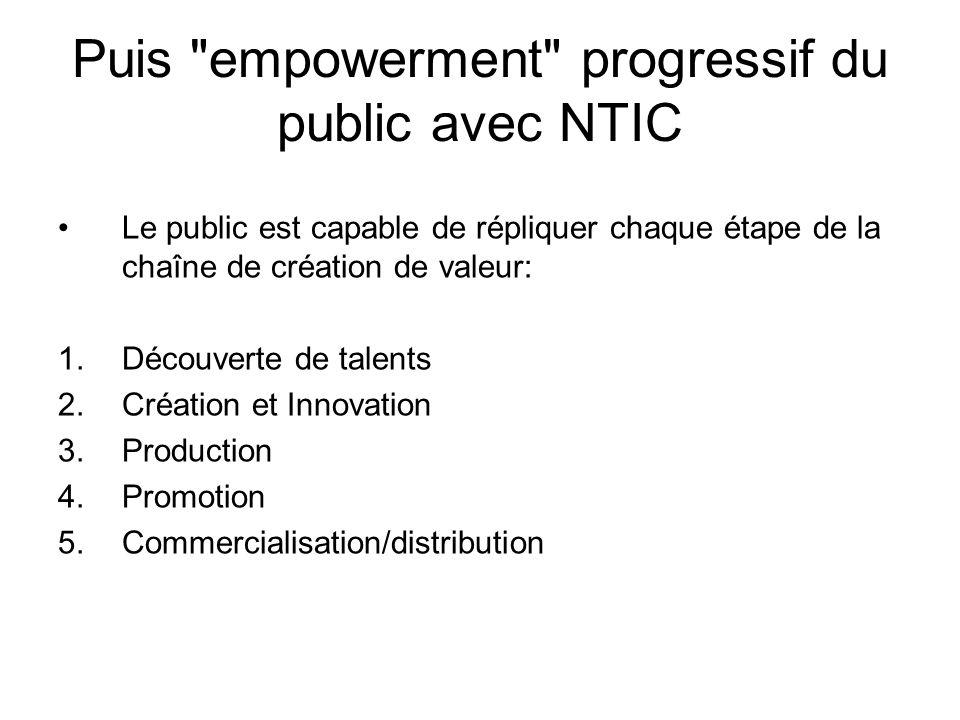 Puis empowerment progressif du public avec NTIC