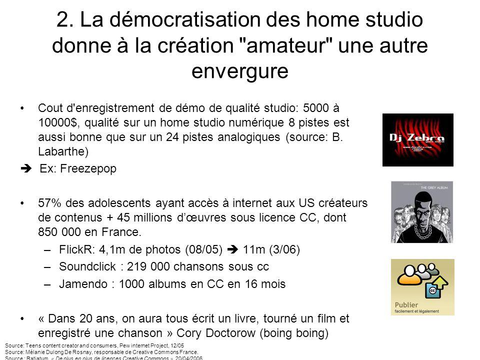 2. La démocratisation des home studio donne à la création amateur une autre envergure