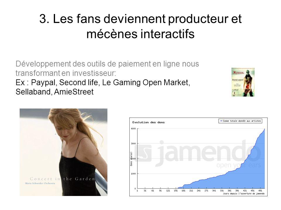 3. Les fans deviennent producteur et mécènes interactifs