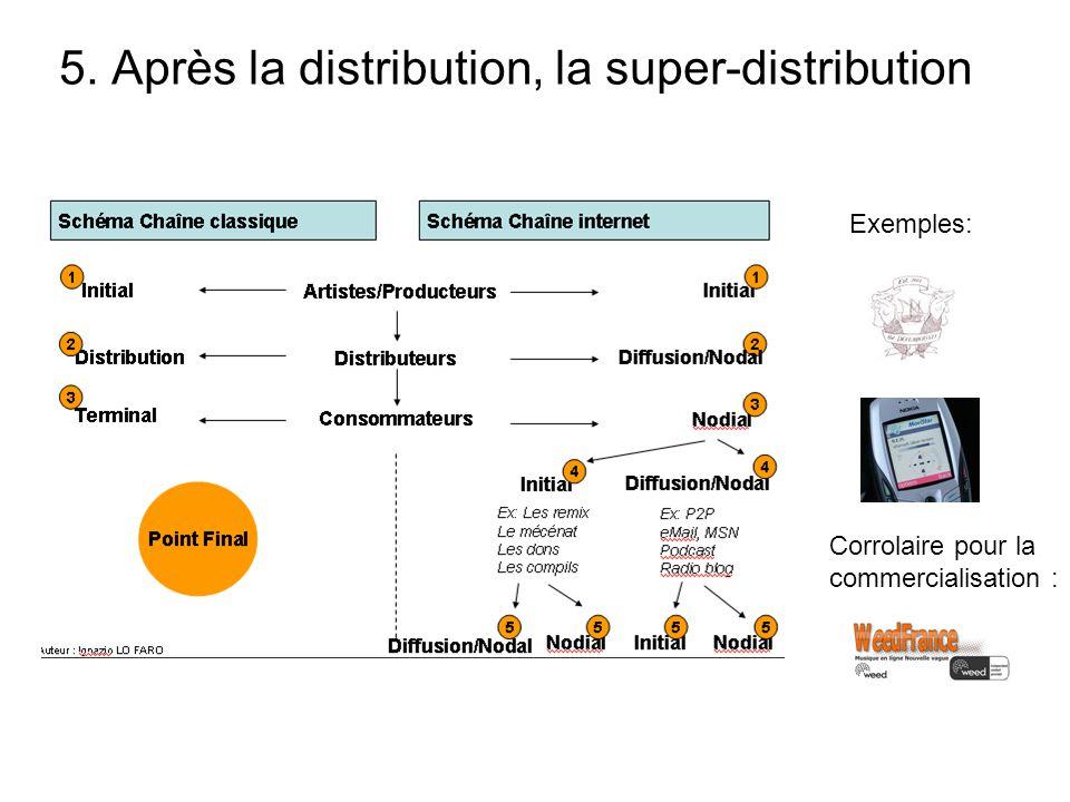 5. Après la distribution, la super-distribution