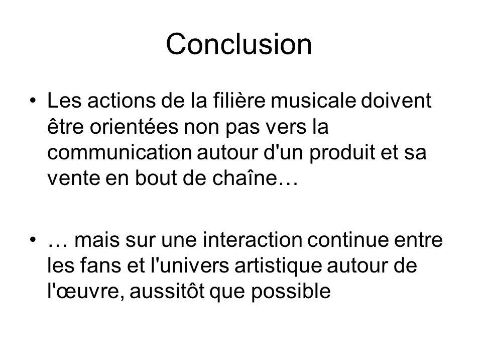 Conclusion Les actions de la filière musicale doivent être orientées non pas vers la communication autour d un produit et sa vente en bout de chaîne…