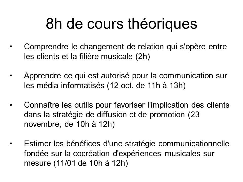 8h de cours théoriques Comprendre le changement de relation qui s opère entre les clients et la filière musicale (2h)
