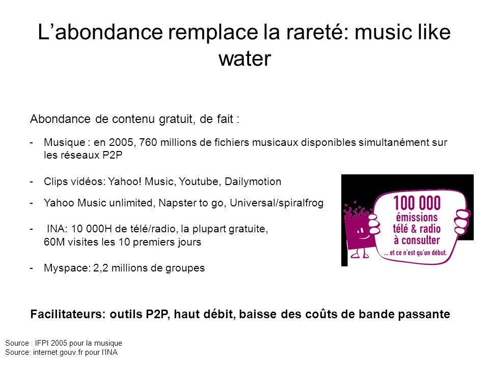 L'abondance remplace la rareté: music like water