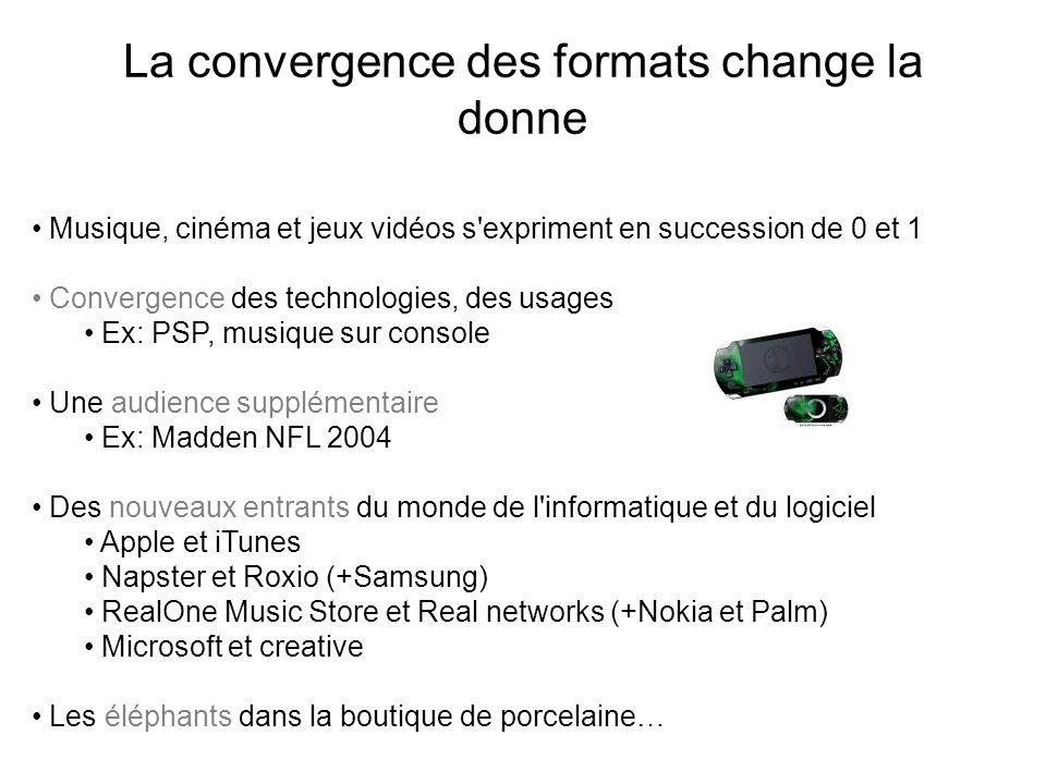 La convergence des formats change la donne