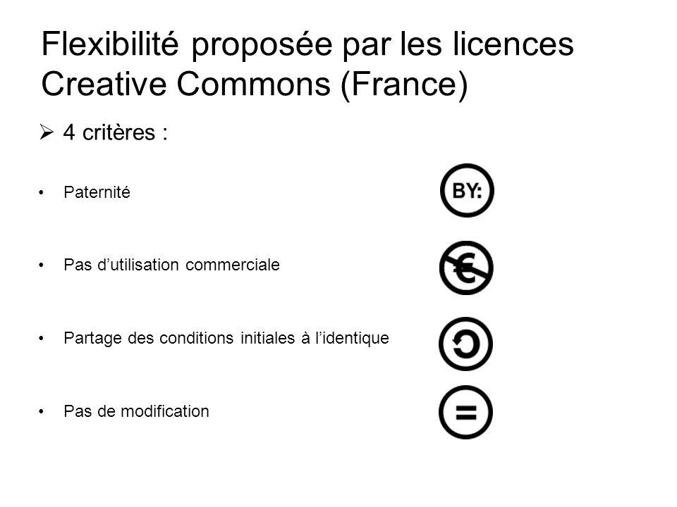 Flexibilité proposée par les licences Creative Commons (France)