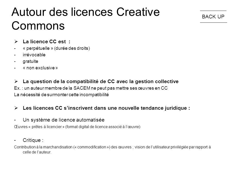 Autour des licences Creative Commons
