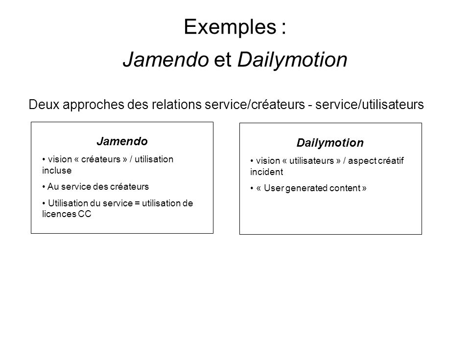 Exemples : Jamendo et Dailymotion