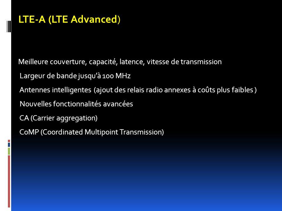 LTE-A (LTE Advanced) Meilleure couverture, capacité, latence, vitesse de transmission. Largeur de bande jusqu'à 100 MHz.