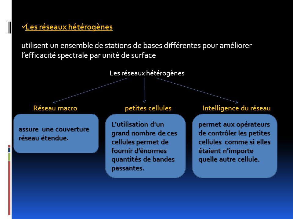 Les réseaux hétérogènes
