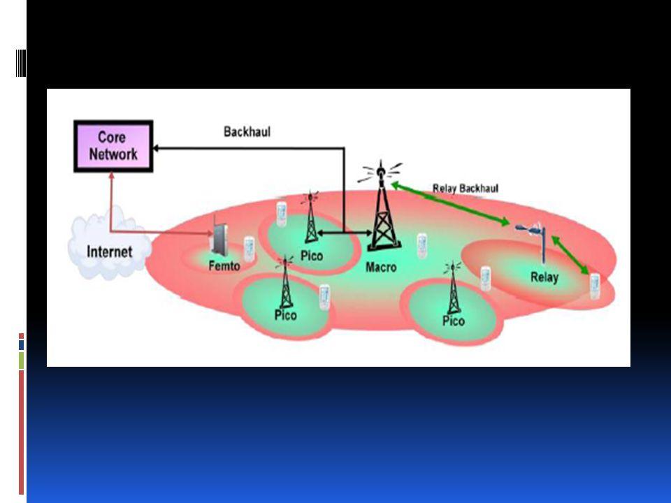le principe de base des réseaux hétérogènes est d'avoir un réseau macro qui coopère parfaitement avec les petites cellules intelligentes pour améliorer la couverture et augmenter la capacité globale du réseau.