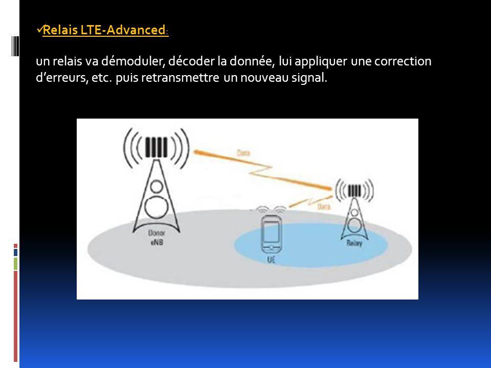 Relais LTE-Advanced: un relais va démoduler, décoder la donnée, lui appliquer une correction d'erreurs, etc. puis retransmettre un nouveau signal.