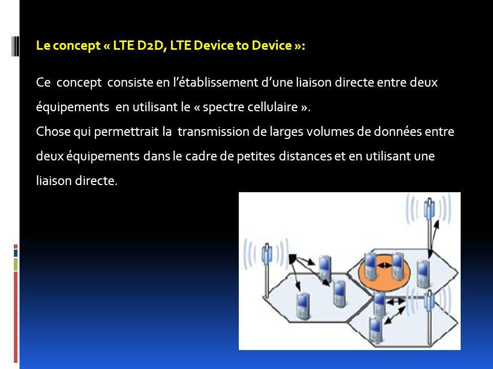 Le concept « LTE D2D, LTE Device to Device »:
