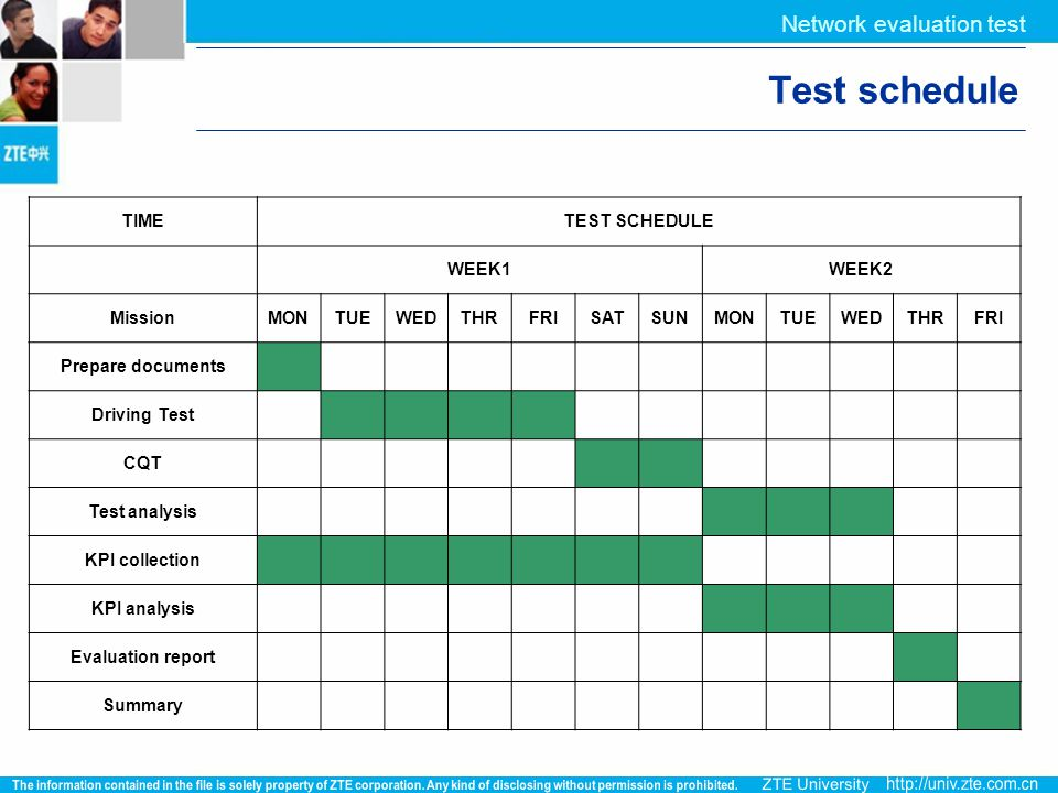 Test schedule Network evaluation test TIME TEST SCHEDULE WEEK1 WEEK2