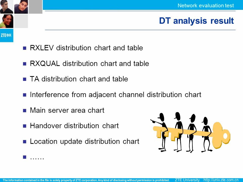 DT analysis result RXLEV distribution chart and table