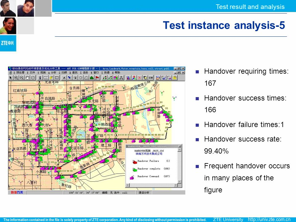 Test instance analysis-5