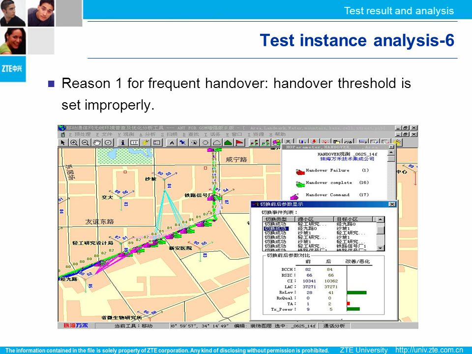 Test instance analysis-6