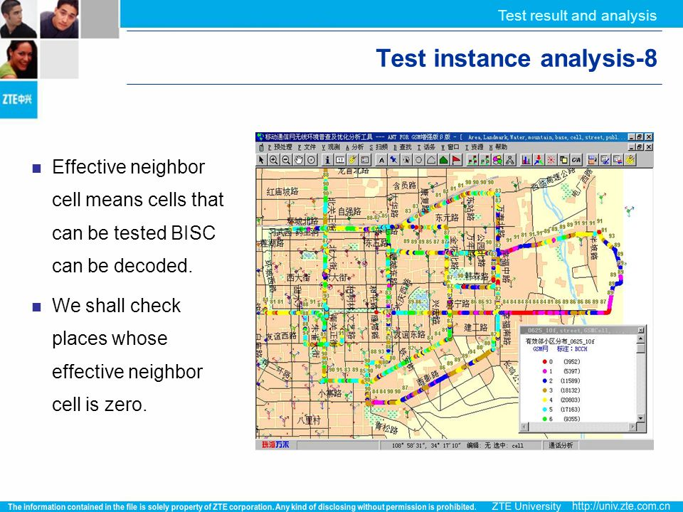 Test instance analysis-8