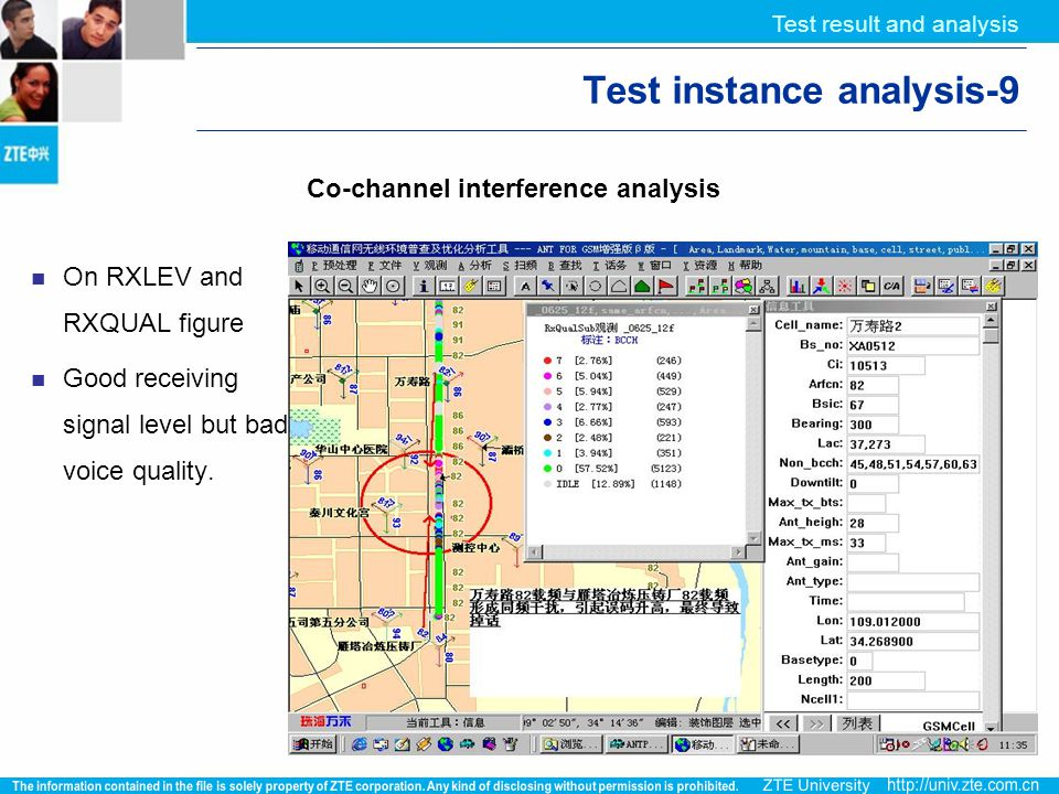 Test instance analysis-9
