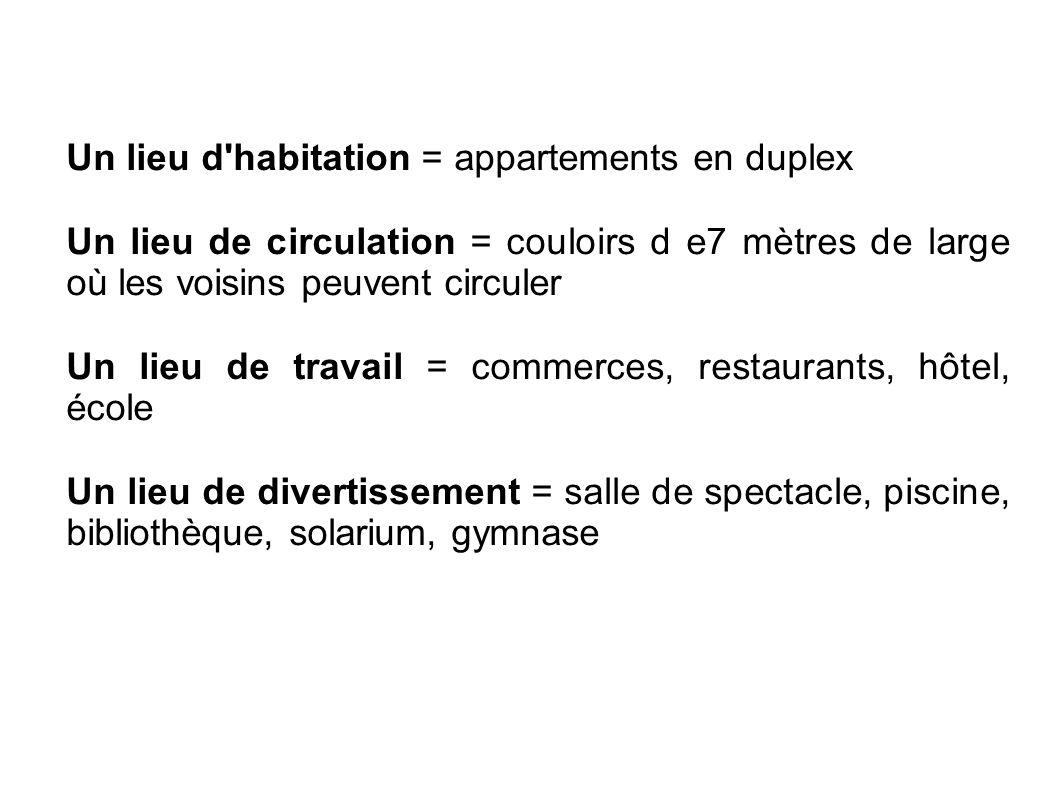 Un lieu d habitation = appartements en duplex