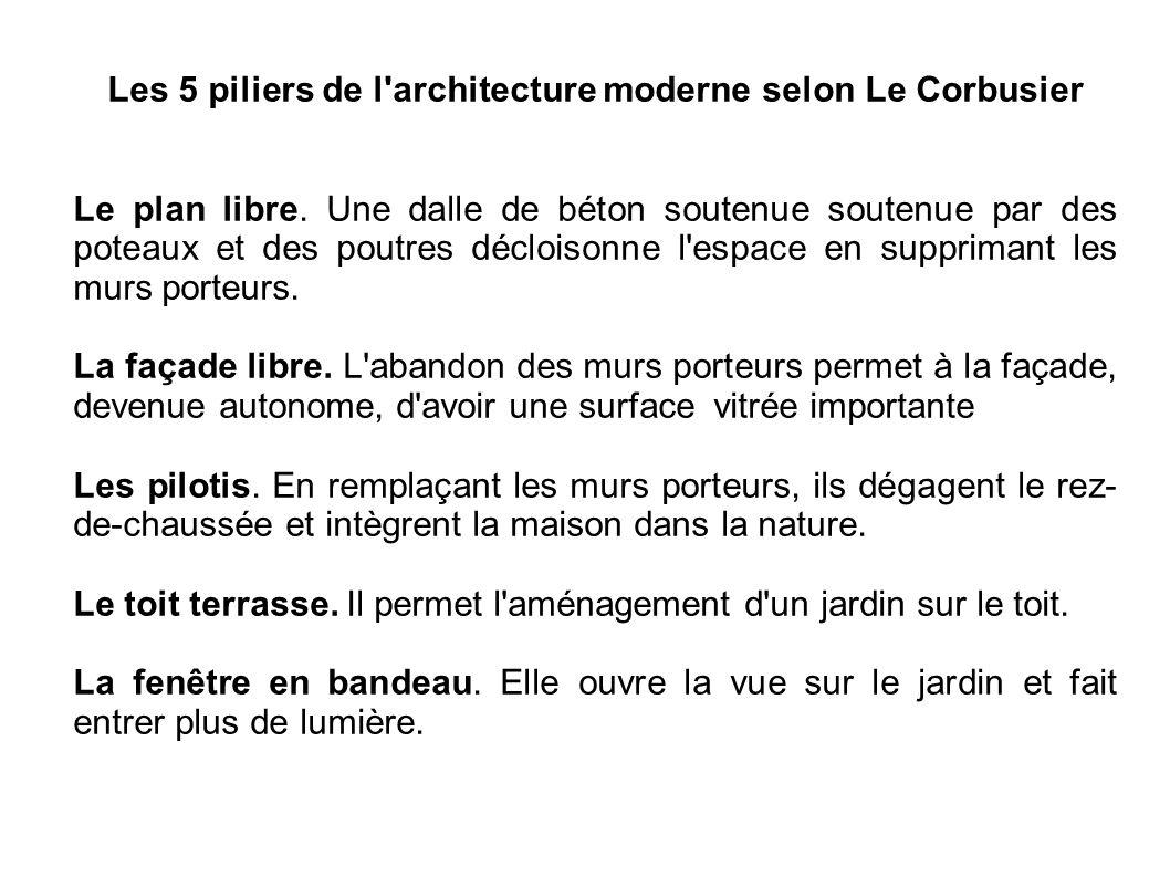 Les 5 piliers de l architecture moderne selon Le Corbusier