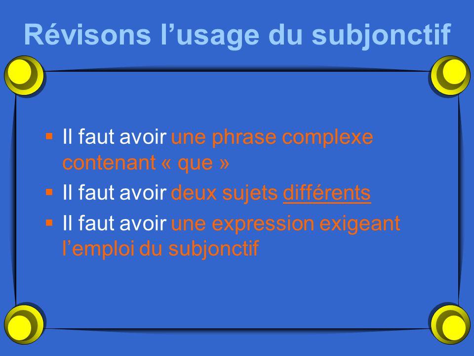 Révisons l'usage du subjonctif