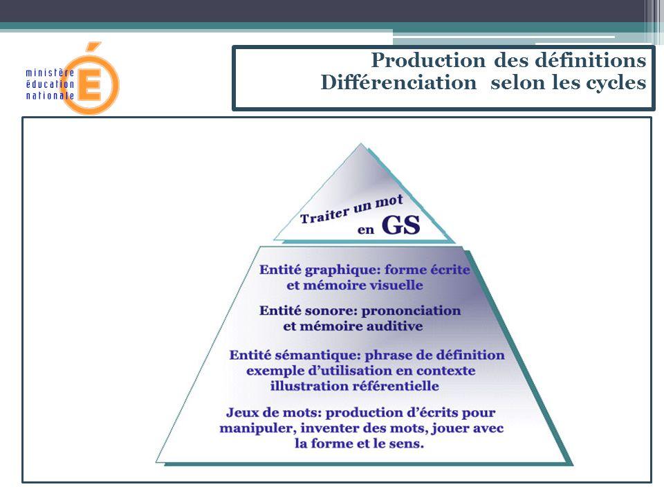 Production des définitions