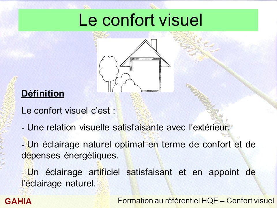 Le confort visuel Définition Le confort visuel c'est :
