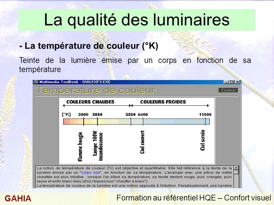 La qualité des luminaires