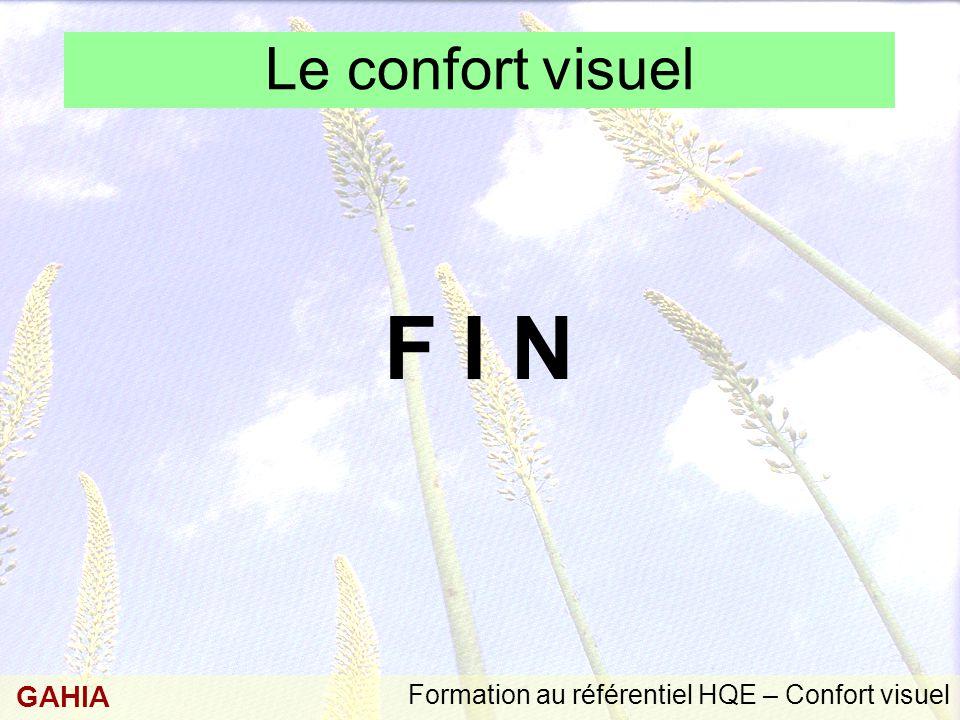 Le confort visuel F I N