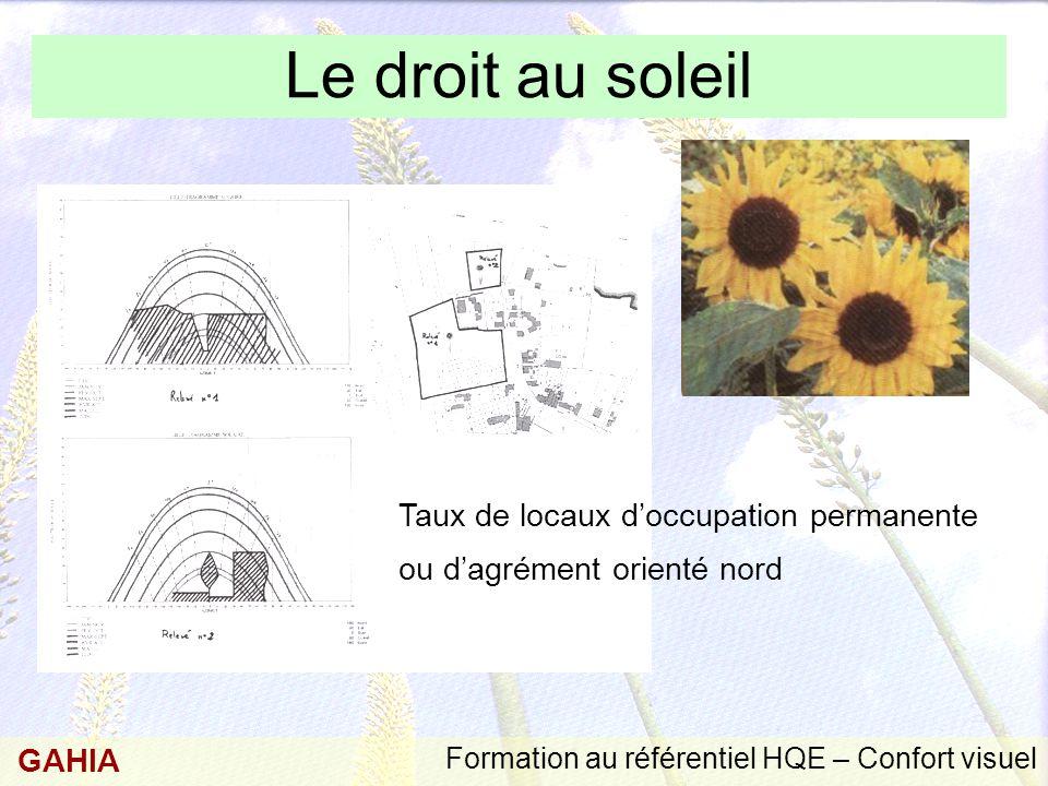 Le droit au soleil Taux de locaux d'occupation permanente