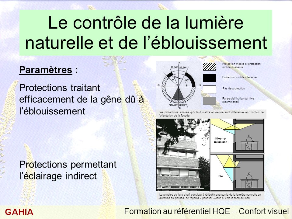 Le contrôle de la lumière naturelle et de l'éblouissement