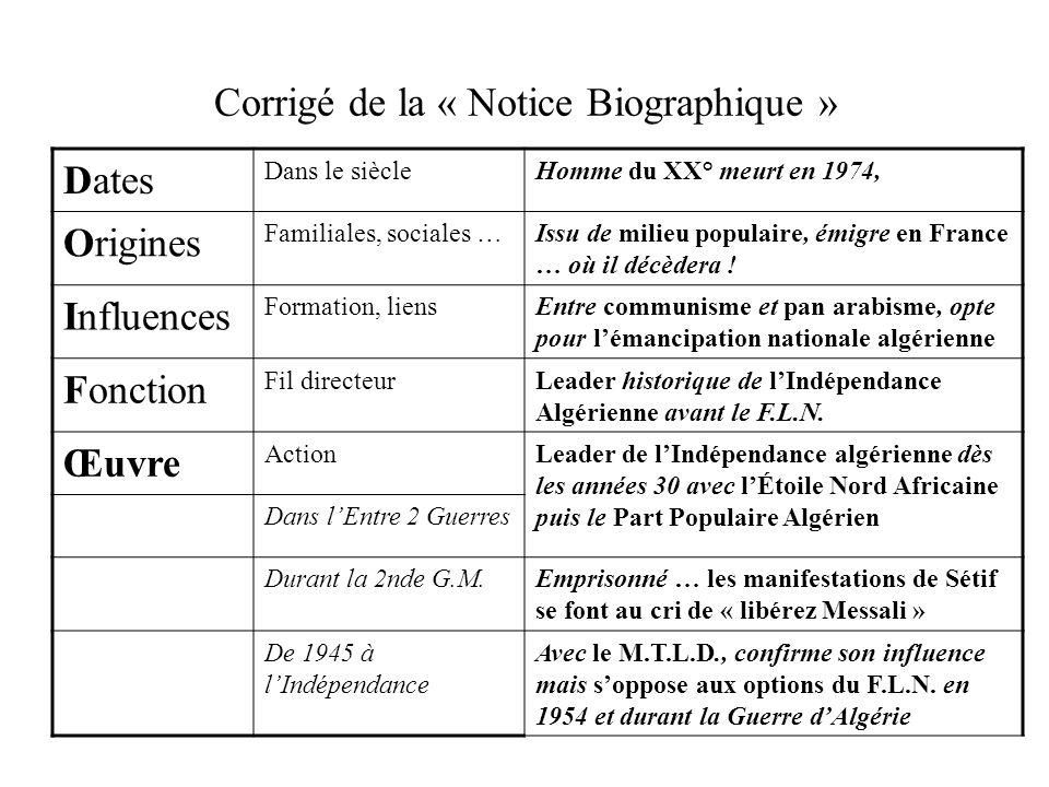 Corrigé de la « Notice Biographique »