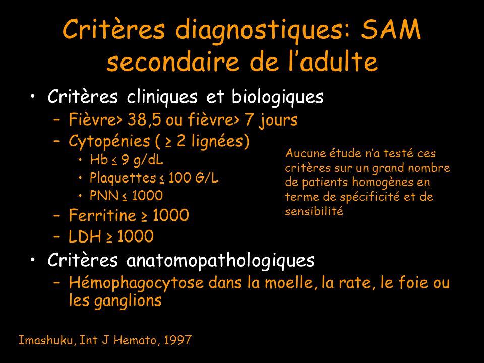 Critères diagnostiques: SAM secondaire de l'adulte