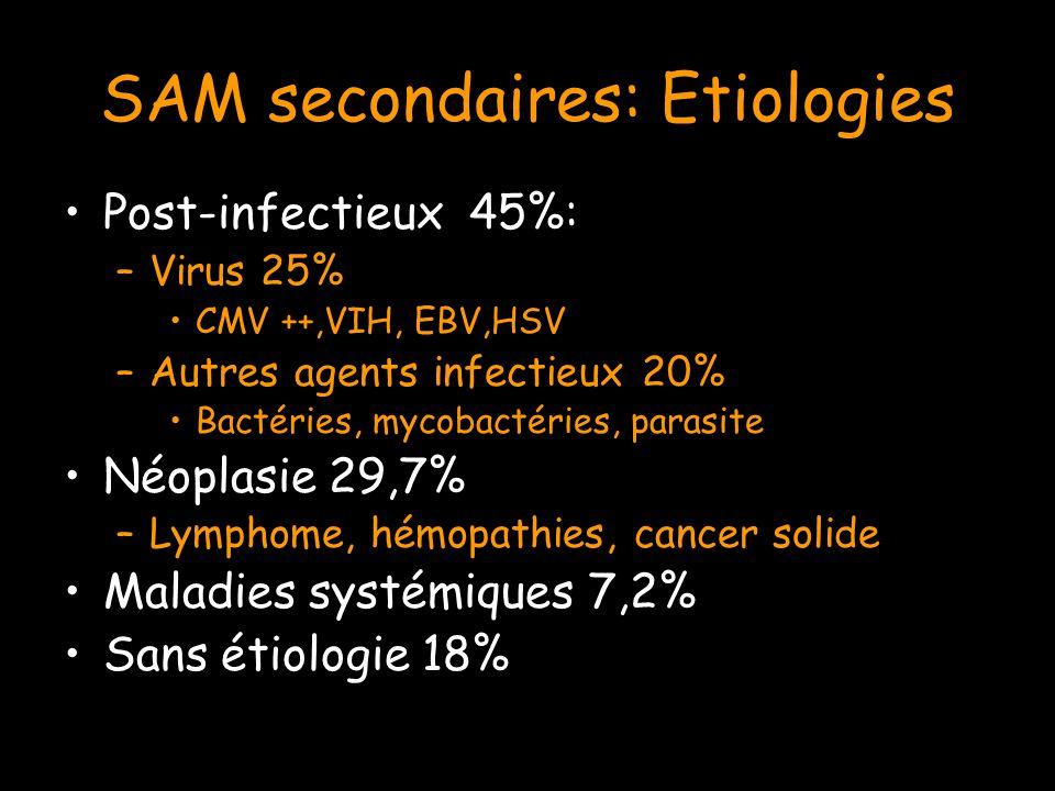 SAM secondaires: Etiologies