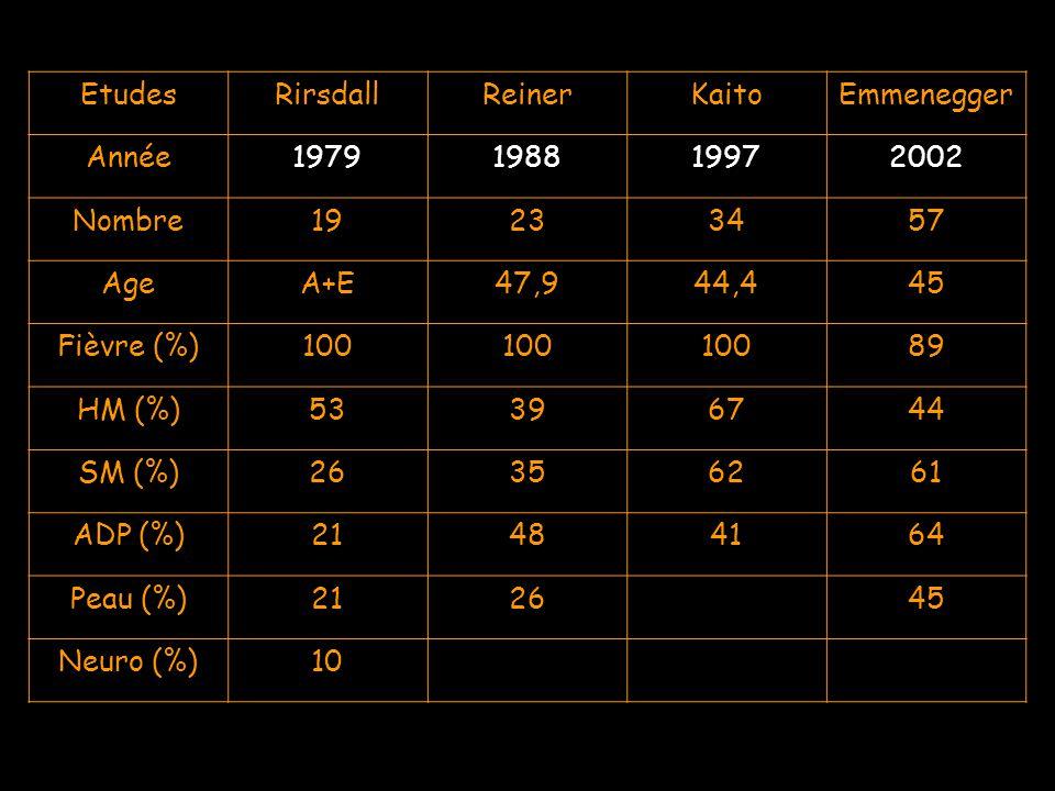 Etudes Rirsdall. Reiner. Kaito. Emmenegger. Année. 1979. 1988. 1997. 2002. Nombre. 19. 23.