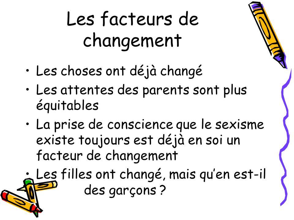 Les facteurs de changement