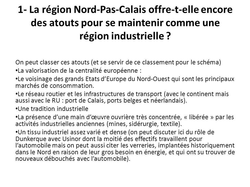 1- La région Nord-Pas-Calais offre-t-elle encore des atouts pour se maintenir comme une région industrielle